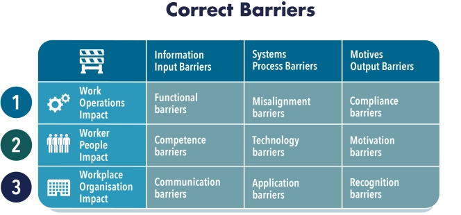 Correct_barriers_mon1